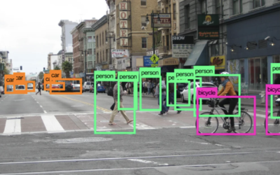 Computer Vision: A Brief Overview